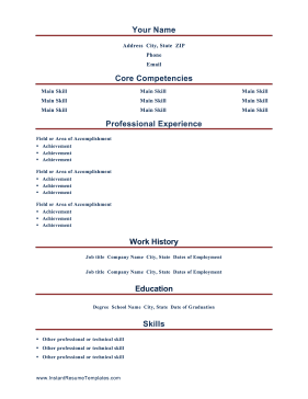 Achievement examples for resume with for Competency certificate template